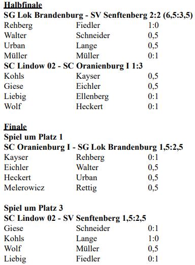 Finalrunde Landespokal